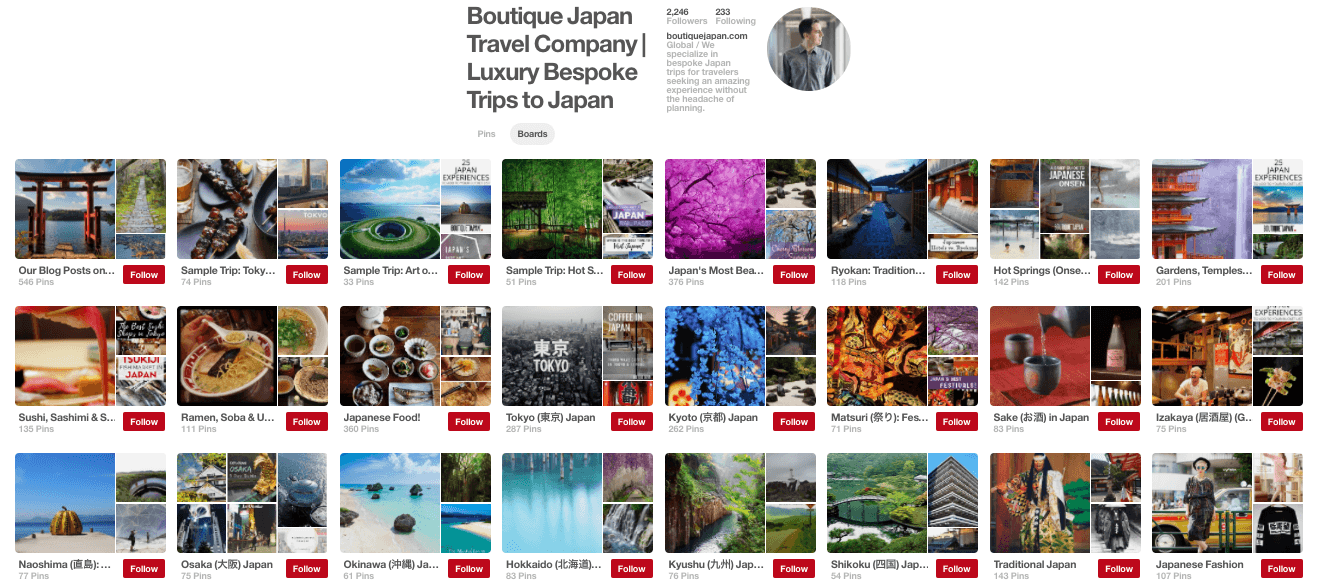 24 different travel-related tags on Pinterest