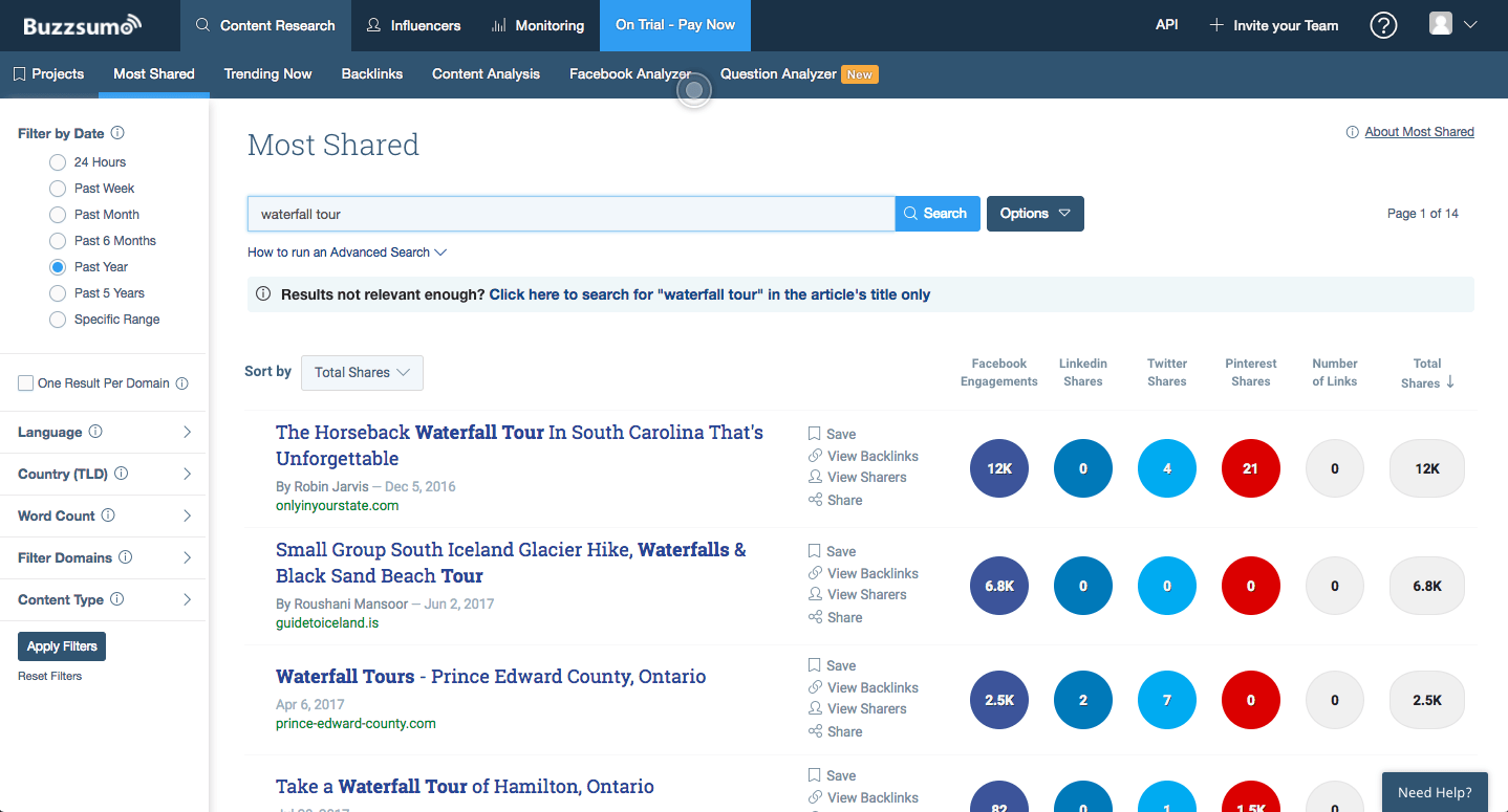 List of results from Buzzsumo search showing that the most popular story is one titled 'The Horseback Waterfall Tour in South Carolina That's Unforgettable'