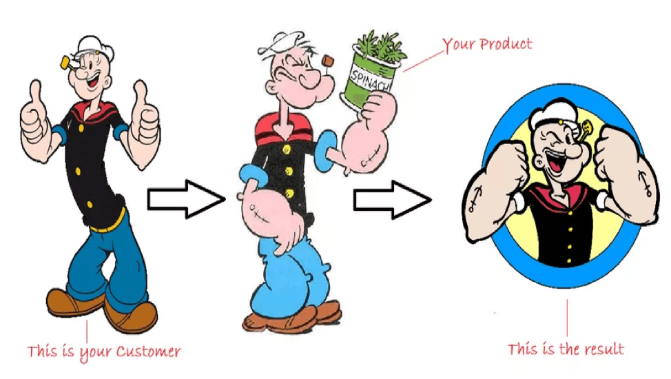 Popeye Features & Benefits