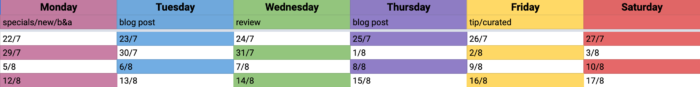An example of a social media editorial calendar with the days Monday through Saturday. Each day is color coded, and every other cell in a column is white as to differentiate between days.