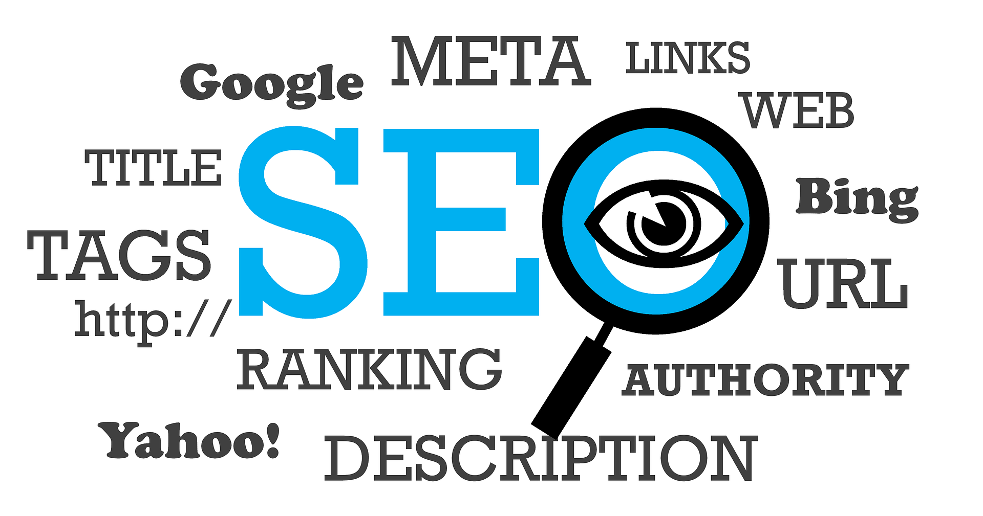 SEO word collage