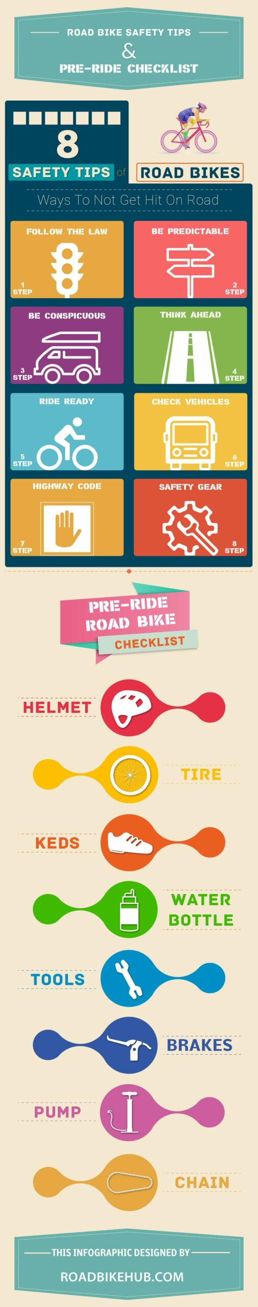 Infographic Road Bike Safety Tips and Pre-Ride Checklist