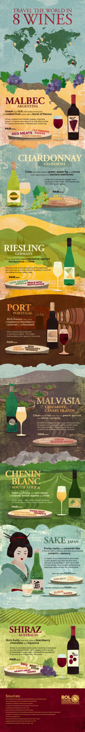 Infographic Travel the World in 8 Wines