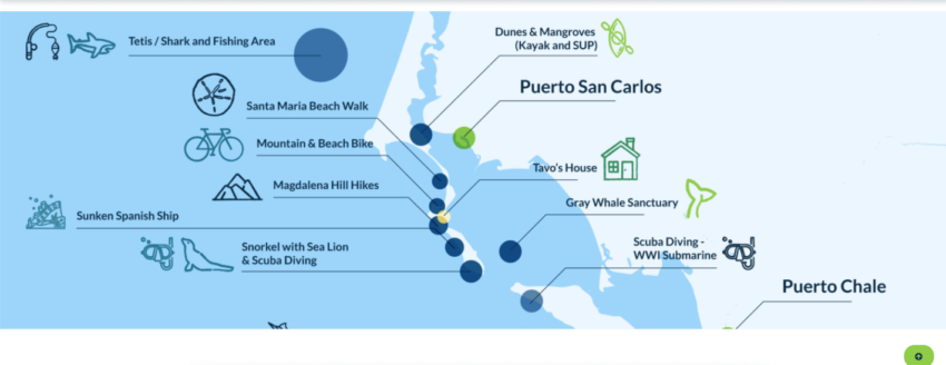 A static illustrated map to indicate the locations of activities in Mag Bay